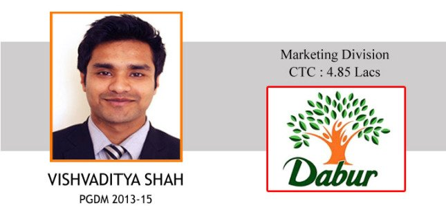 Star Placement at Dabur India Limited.