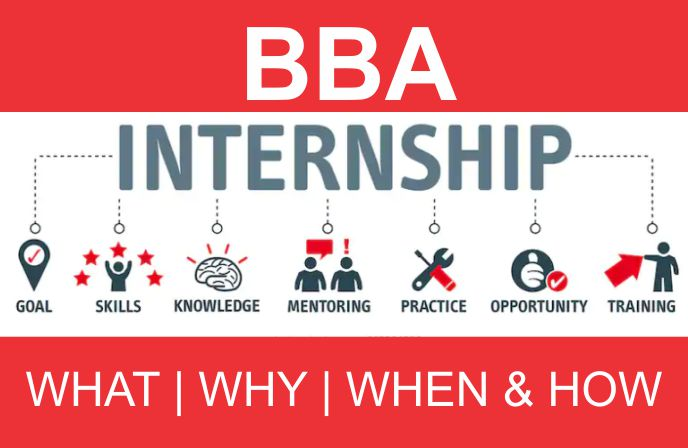 BBA Internships: What, Why, When and How