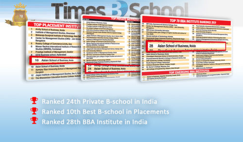 Times B-School Survey 2019