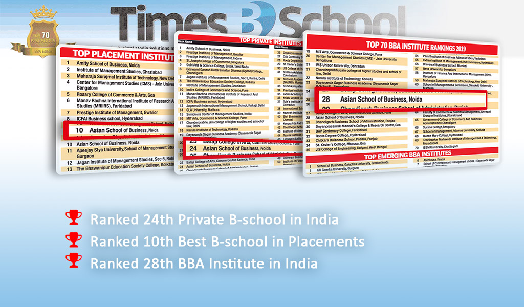 Asian School of Business blazes strong in 'Times B-School Survey 2019' with 3 Top Rankings